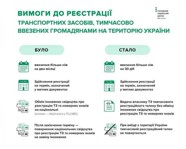 Регистрация автомобиля на ооо когда налоговая проверяет ооо после регистрации