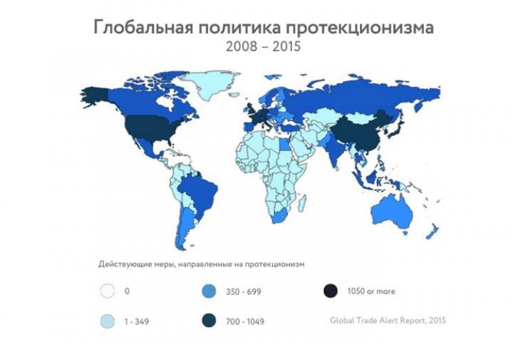 Глобальный протекционизм