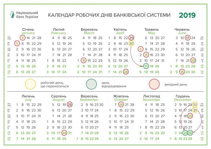 НБУ сообщил, как банки будут работать в праздничные дни (инфографика)