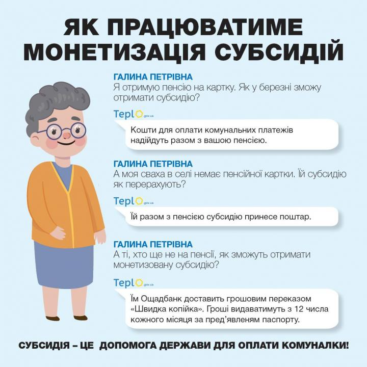 кредит в ощадбанке на карточку в украине деньги под недвижимость пермь