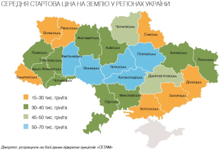 Средняя цена на землю в регионах Украины (инфографика)