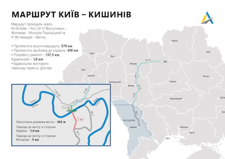 В «Укравтодоре» заявили о первом тендере для новой дороги из Киева в Кишинев