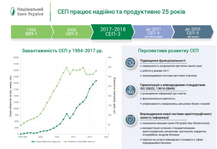Банки форекс украина форекс работа на терминале