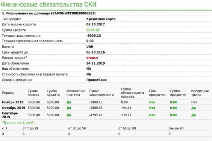 каспий банк кредит без процентов