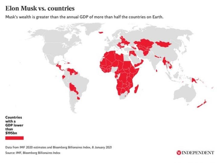Страны, годовой ВВП которых меньше состояния Илона Маска
