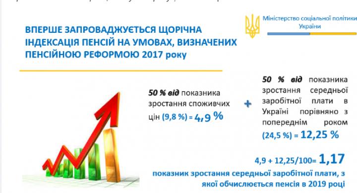 В Украине начинается системное повышение пенсий: Гройсман уточнил детали (инфографика)