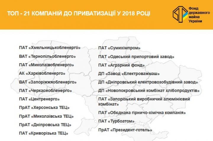 Фонд держмайна презентував список головних об'єктів приватизації на2018 рік