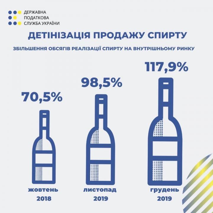 """Верланов отчитался об увеличении поступлений в бюджет от """"алкогольного"""" акциза"""