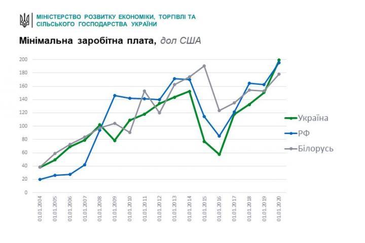 Микрозаймы онлайн без процентов skip-start.ru
