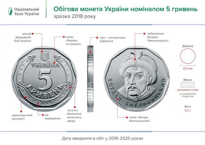 В Нацбанке анонсировали выпуск монет номиналом 5 грн осенью