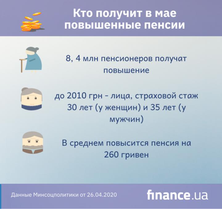 Кто получит повышенную пенсию как увеличить минимальную пенсию