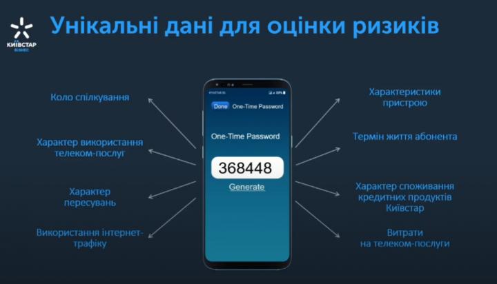 """""""Киевстар"""" поможет МФО проверять клиентов"""